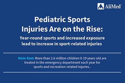 Preventing and Treating Pediatric Sports-Related Injuries