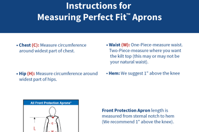 Radiation Protection Aprons — Choosing The Right Apron