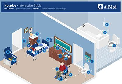 Hospice Interactive Guide