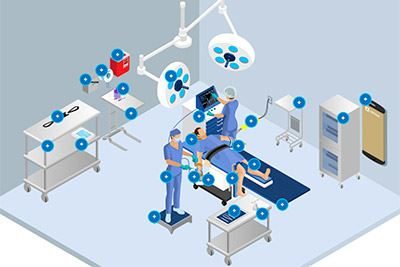 Operating Room Interactive Guide