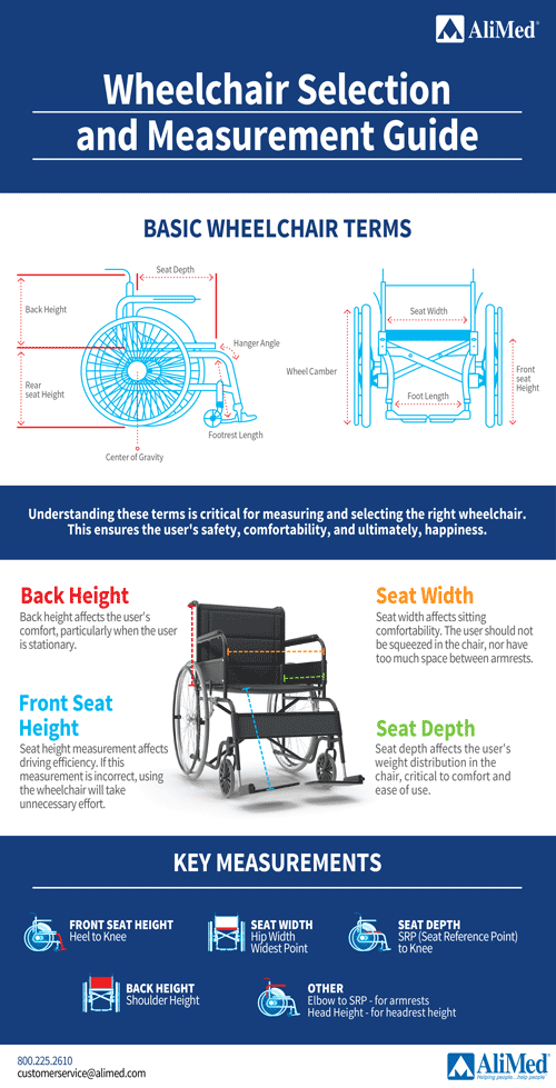 Guide to buy a wheelchair