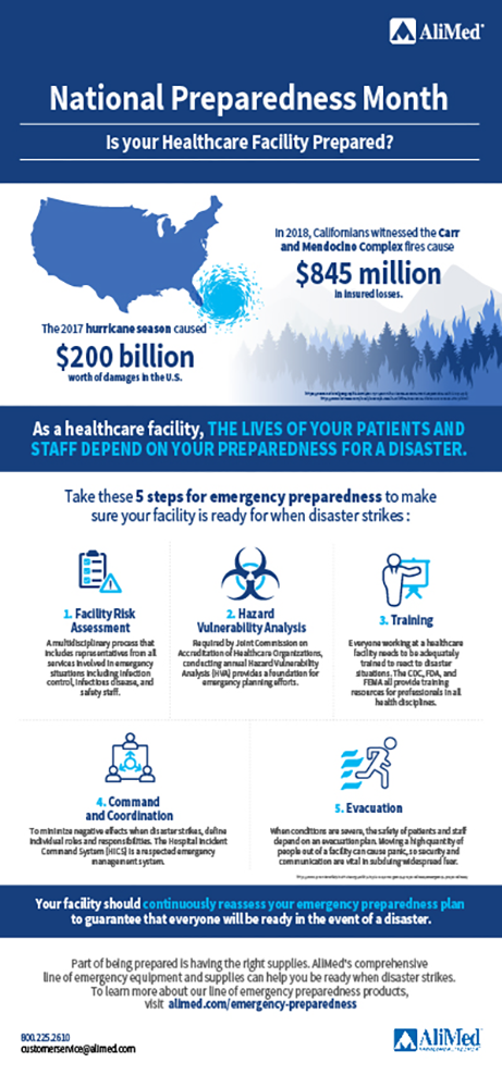 Disaster Preparedness For Healthcare Facilities | AliMed