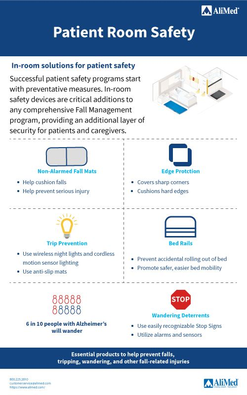 patient room safety infographic