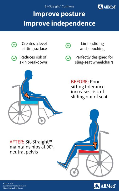Sit Straight infographic