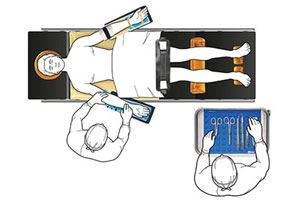 Proper Patient Positioning Guidelines: Supine Position