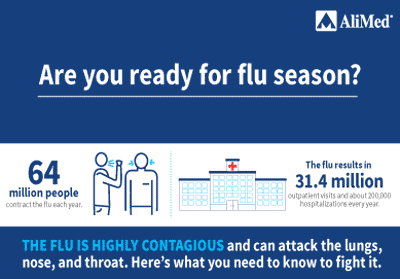 Prepare your facility for flu season