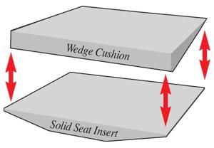 sit-straight diagram